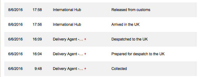 modafinil-cleared-customs