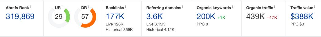 popular-niche-site